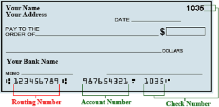 chase routing number