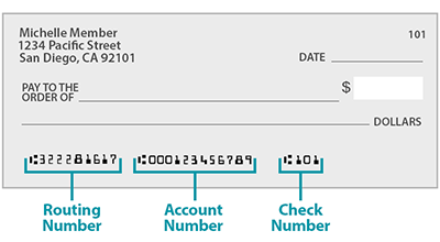 routing number on a check