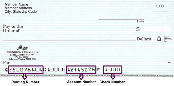 navy federal routing number